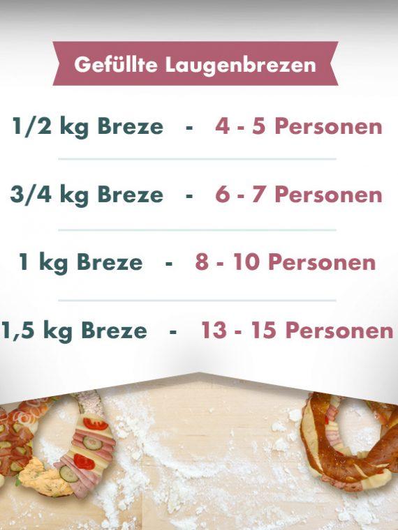 Bäckerei | Konditorei Margreiter | Kundl Tirol | Produkt Partybrezen